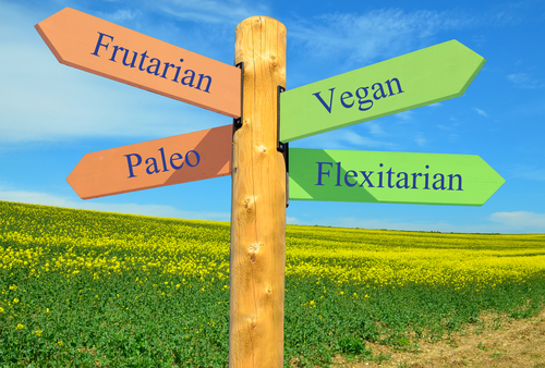 Flexitarians: Saving the planet or lazy veganism?
